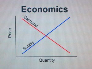 Supply-demand-economics