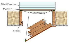 attic.hatch.diagram