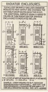 radiator efficiency